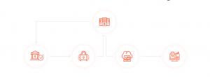VPS Trader sử dụng làm gì? Làm thế nào để bạn sử dụng một VPS để giao dịch ngoại hối?